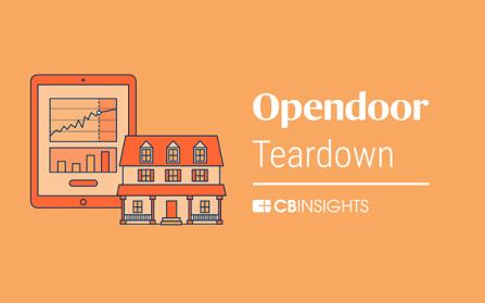 Сайты покупки недвижимости в сша жилая недвижимость в дубай